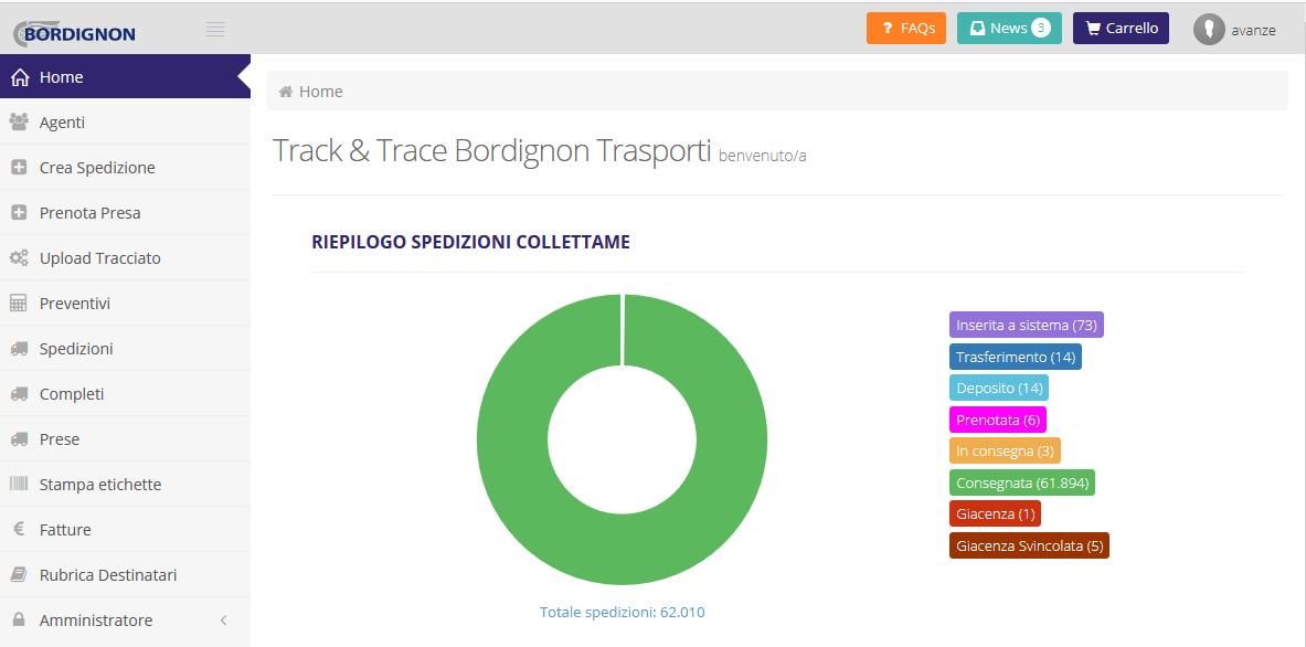 Software TMS - Transport Mangement System